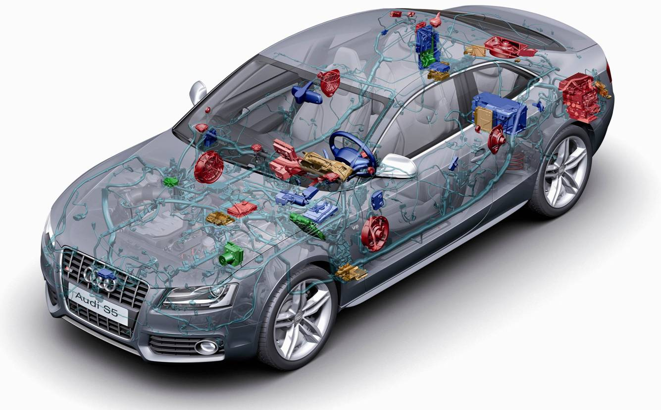 Wiring Diagram Mercedes W203 : Automotive systems software engineering asse